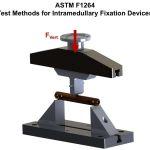 ASTM F1264