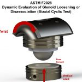 ASTM F2028