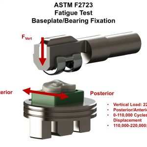 ASTM F2723